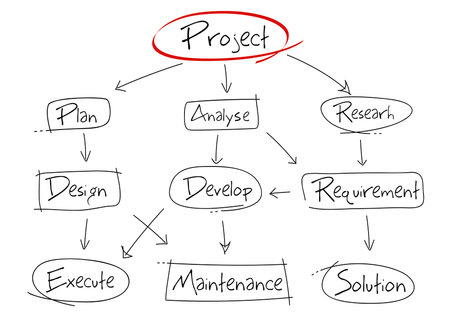 Project_Mind_Map_Bigstock_32389106